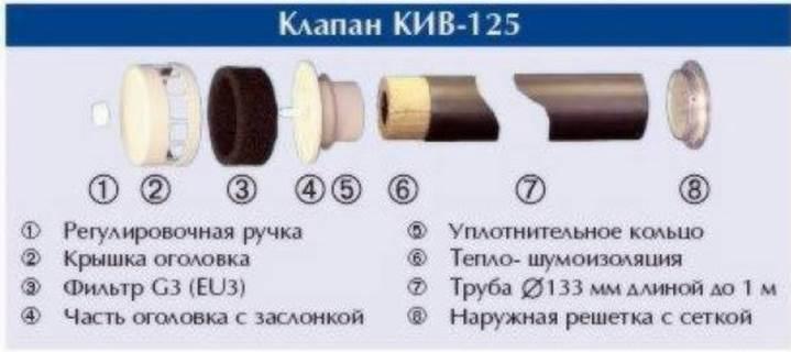 klapan_infiltratsii_vozduha_kiv-125_20